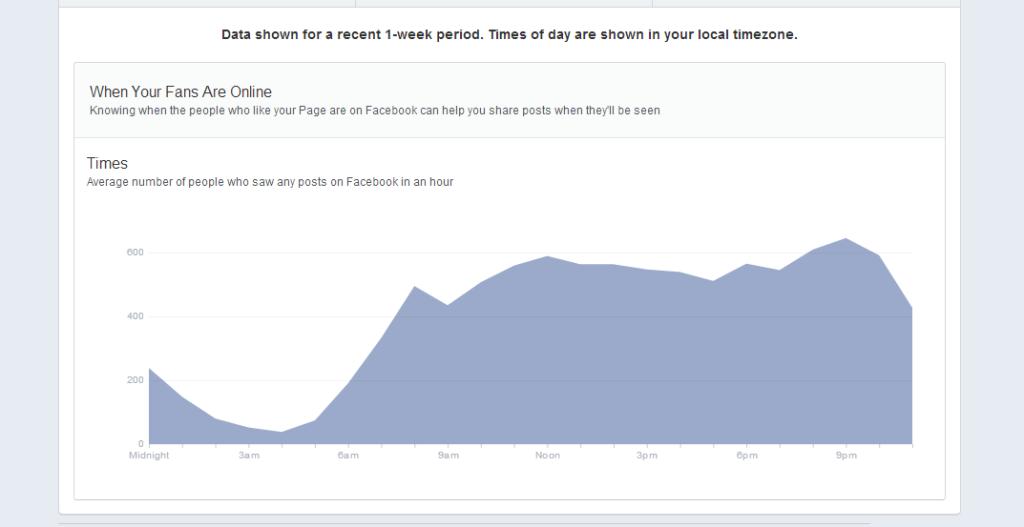 utilizatori online facebook